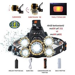 Brightest Headlamps Flashlight,with Rechargeable Lithium Bat