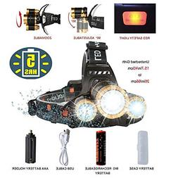 Headlamp Flashlight Xtreme Bright,with Rechargeable Lithium