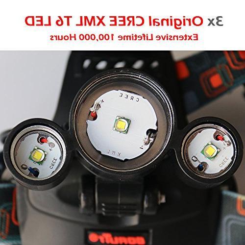 Boruit Headlamp Cree 5000 Lumens Waterproof Headlight with Rechargeable Adjustable Camping Hunting Headband Light