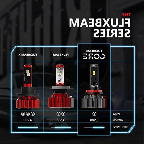 OPT7 FluxBeam LED Light Bulbs w/ 6,000Lms - Cool Warranty
