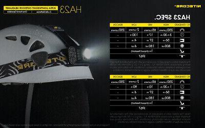 NITECORE HA23 250 Ultra Lightweight 2xAA Batteries