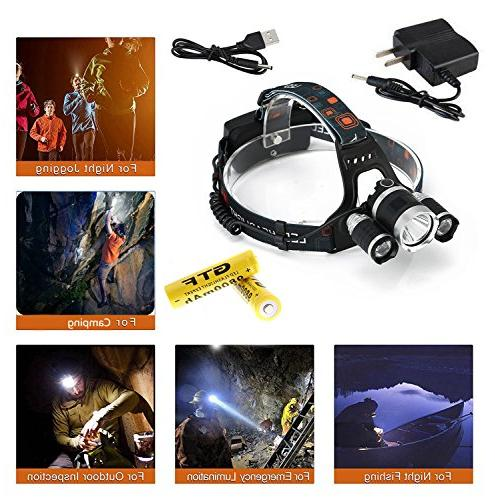 Led Headlamp,AstaaCity Brightest Lumen Flashlight,Rechargeable Flashlights Waterproof Hard Hat Light,Best Camping Running