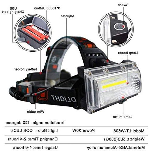LED headlamps, Rechargeable Headlamp, Flood Light for Camping, Fishing, Jogging, Hiking, Container, Time
