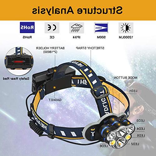 Headlamp Flashlight,6 lamps USB brightest Rechargeable Headlight 12000 lumen Waterproof 8 Modes,Include 18650 and outdoor camping