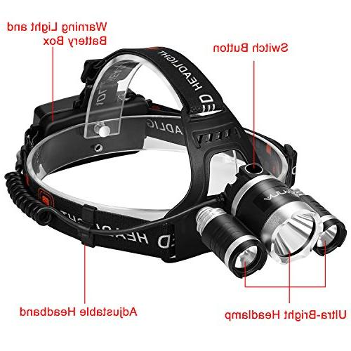 LED Headlamp Flashlight Kit, ANNAN Headlight Light, 4 Modes, Waterproof, Portable Light Biking, Rechargeable Batteries