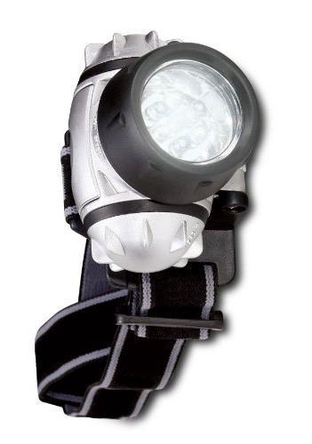 Meridian LED Headlamp with Adjustable