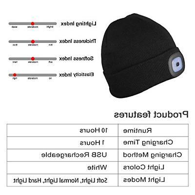 LED Light Hat Headlamps Flashlight Improvement