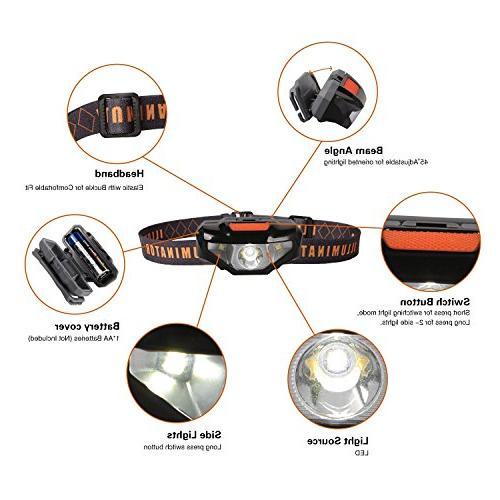 Mini LED with Case,Waterproof Sport Headlight,Bright Running Head Runner, 1.6oz/48g