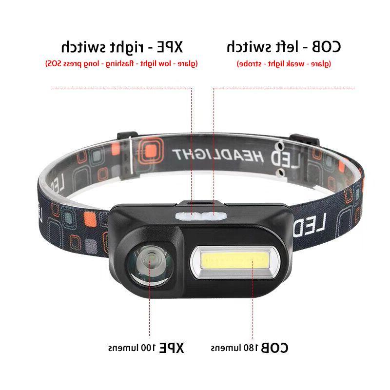 Mini XPE + headlight head-mounted with USB charging headlight flashlight