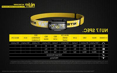 NITECORE Rechargeable Running and