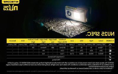 NITECORE 360 Lumen White, Red, LED