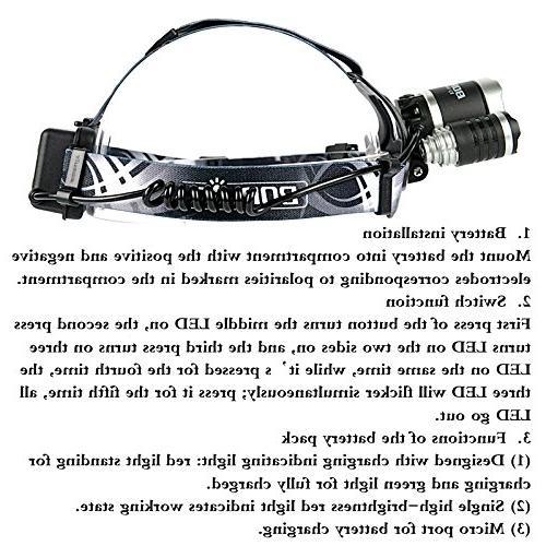 BORUIT RJ-3000 Plus USB Headlamp 18650 PCB Batteries