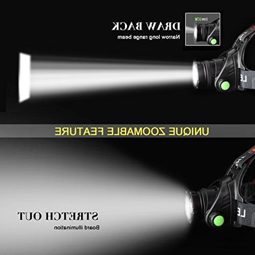 NEWEST Flashlight,3 Modes IPX4 Waterproof Zoomable USB Head Light for Hiking Camping Hunting