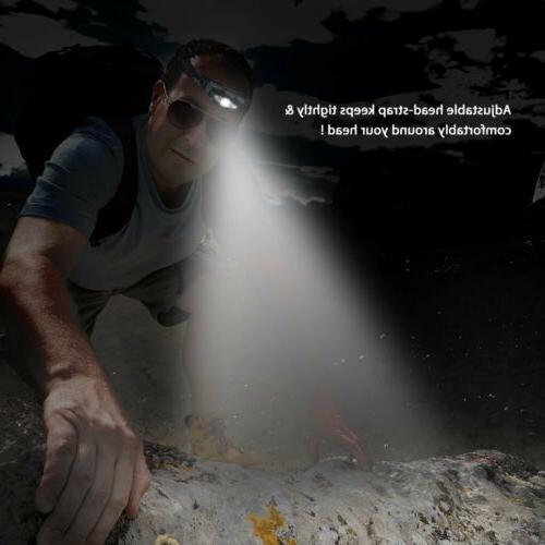 LITOM Waterproof LED Headlamp Head