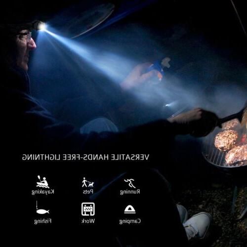 LITOM Waterproof LED Head Lamp