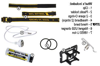 Armytek Pro XHP50 USB Headlamp w/18650 included