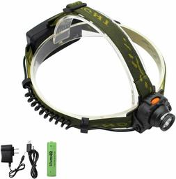 Genwiss Led Rechargeable Headlamp, 160 lumen Sensor Head Lam